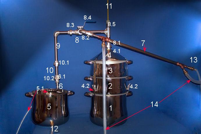 27 liter edelstahl destille de luxe mit 2 wege k hlung ebay. Black Bedroom Furniture Sets. Home Design Ideas