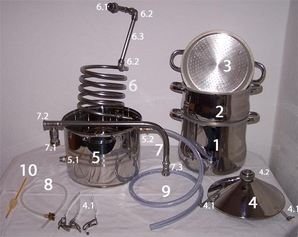 destilliermeister vario k16 edelstahl destille mit 2 kolonnen legale. Black Bedroom Furniture Sets. Home Design Ideas
